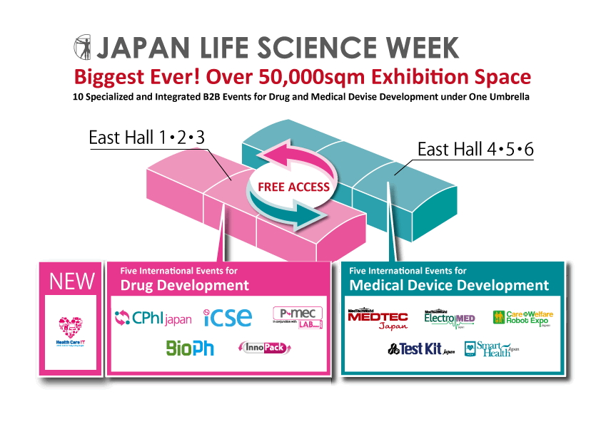 Tokyo Big Sight Hall Map